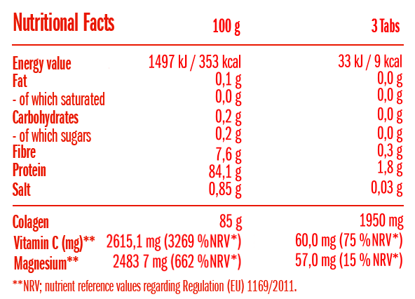 Tabla nutricional colágeno Tabs